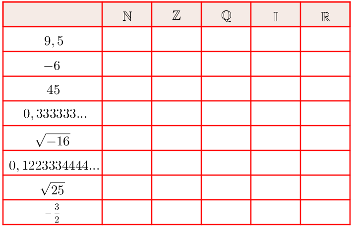 curso de conjuntos numÉricos pi ensa matemÁtik