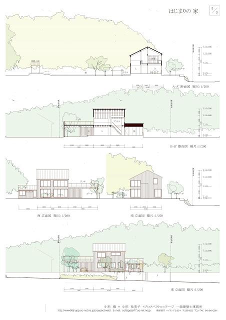 菜園と第二の人生を楽しむための家 断面・立面計画