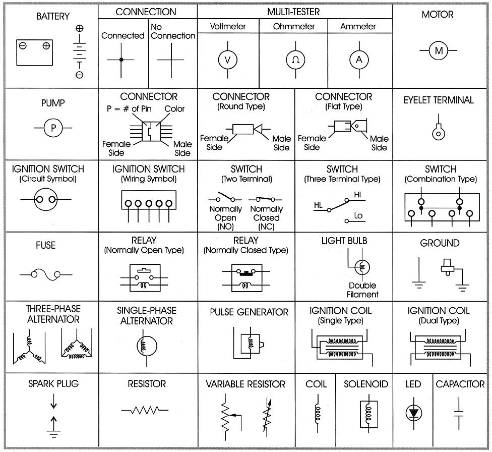 bmw wiring diagram legend bmw image wiring diagram bmw wiring diagram symbols f8t13175 mitsubishi wiring diagrams on bmw wiring diagram legend