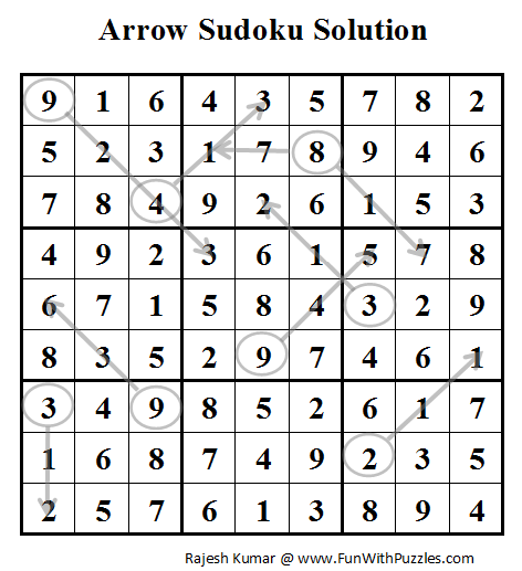 Arrow Sudoku (Daily Sudoku League #52) Solution