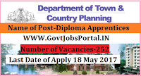 Directorate of Town and Country Planning Recruitment 2017– 252 Diploma Apprentices