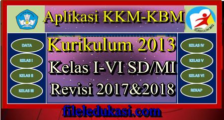 Download Aplikasi Kkm/Kbm K2013 Kelas 1,2,3,4,5,6 Sd/Mi 2018/2019