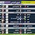 جدول مباريات الجولة 30 من الدوري الفرنسي - المعلقين والقنوات
