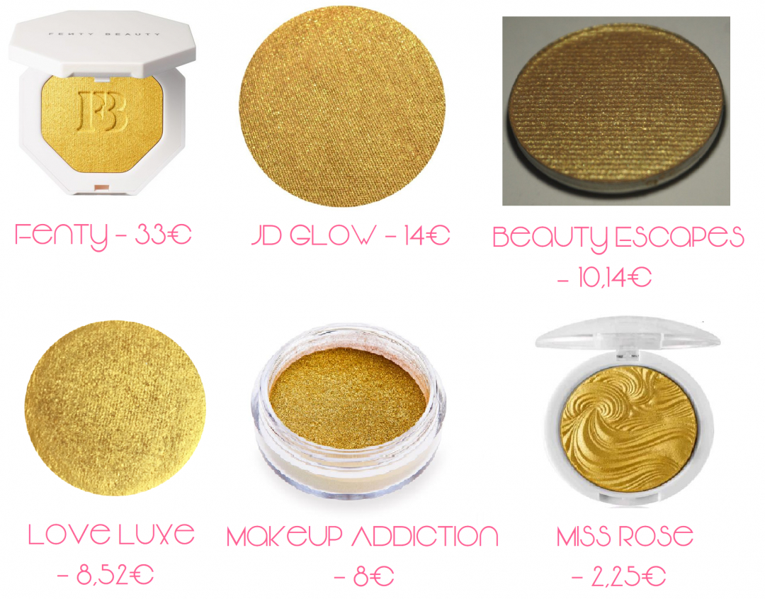 Same Stuff, Different Price #53 | Gold Highlighters