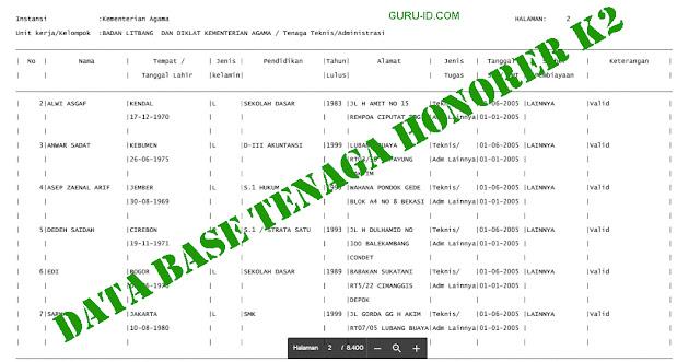 GAMBAR  Data Base Tenaga Honorer K2 Kemenag