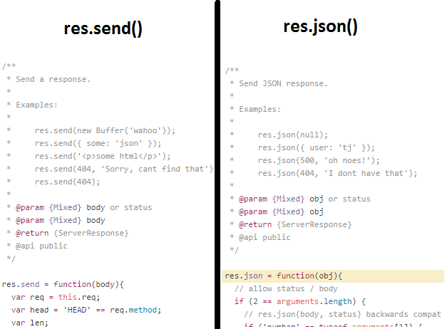 Json Body Example