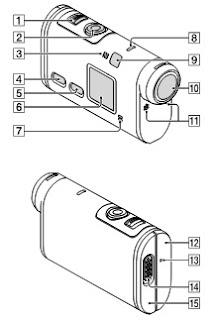 SONY FDR-X1000V Action Cam Manual User Guide PDF