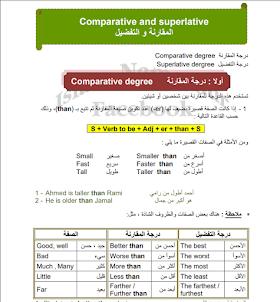 كتاب المقارنة والتفضيل في اللغة الانجليزية