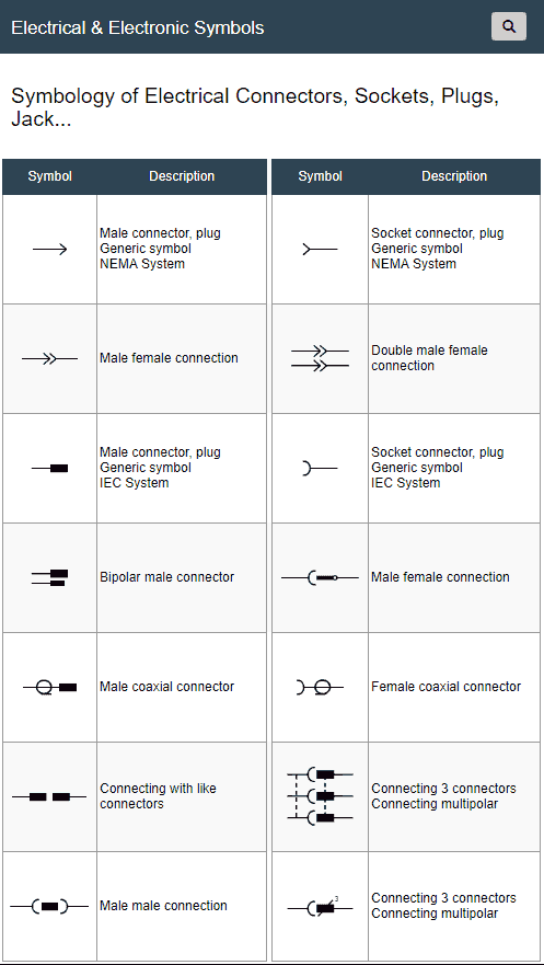 Electrical Connectors Symbols