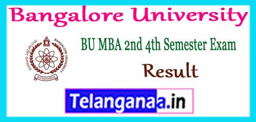 Bangalore University MBA Result 2018 BU MBA 2nd 4th Semester Mark Sheet