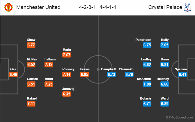 Possible Line-ups, Stats, Form Guide: Manchester United vs Crystal Palace