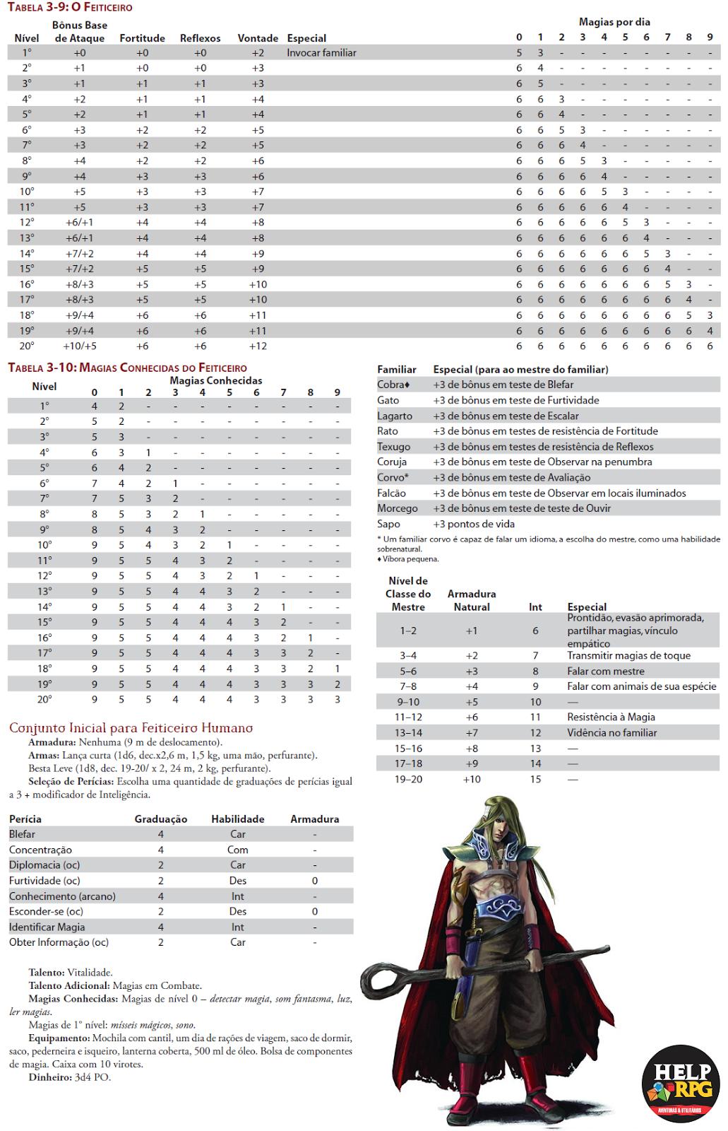 Tabela de Classe Básica - Feiticeiro
