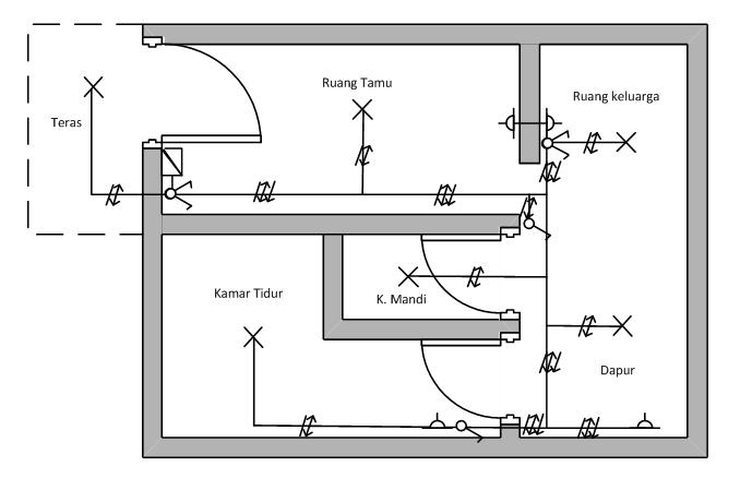 Instalasi listrik penerangan di bawah ini adalah contoh instalasi listrik rumah tinggal gambarkan pengawatan instalasi rumah tinggal tersebut ccuart Images