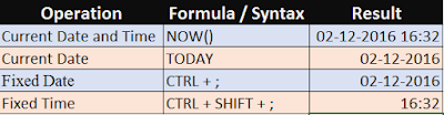 Excel Dates Tips