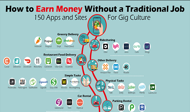 150 Apps and Sites for Gig Culture