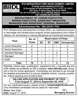 IIDL Recruitment 2016 18 Junior Executive, Senior Executive, Manager Jobs