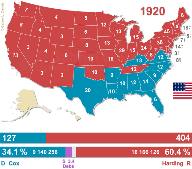 United States of America presidential election of 1920