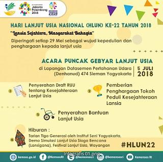 Puncak Peringatan Hari Lanjut Usia Nasional (HLUN) ke-22