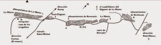 Mapa de los alineamientos de Carnac.