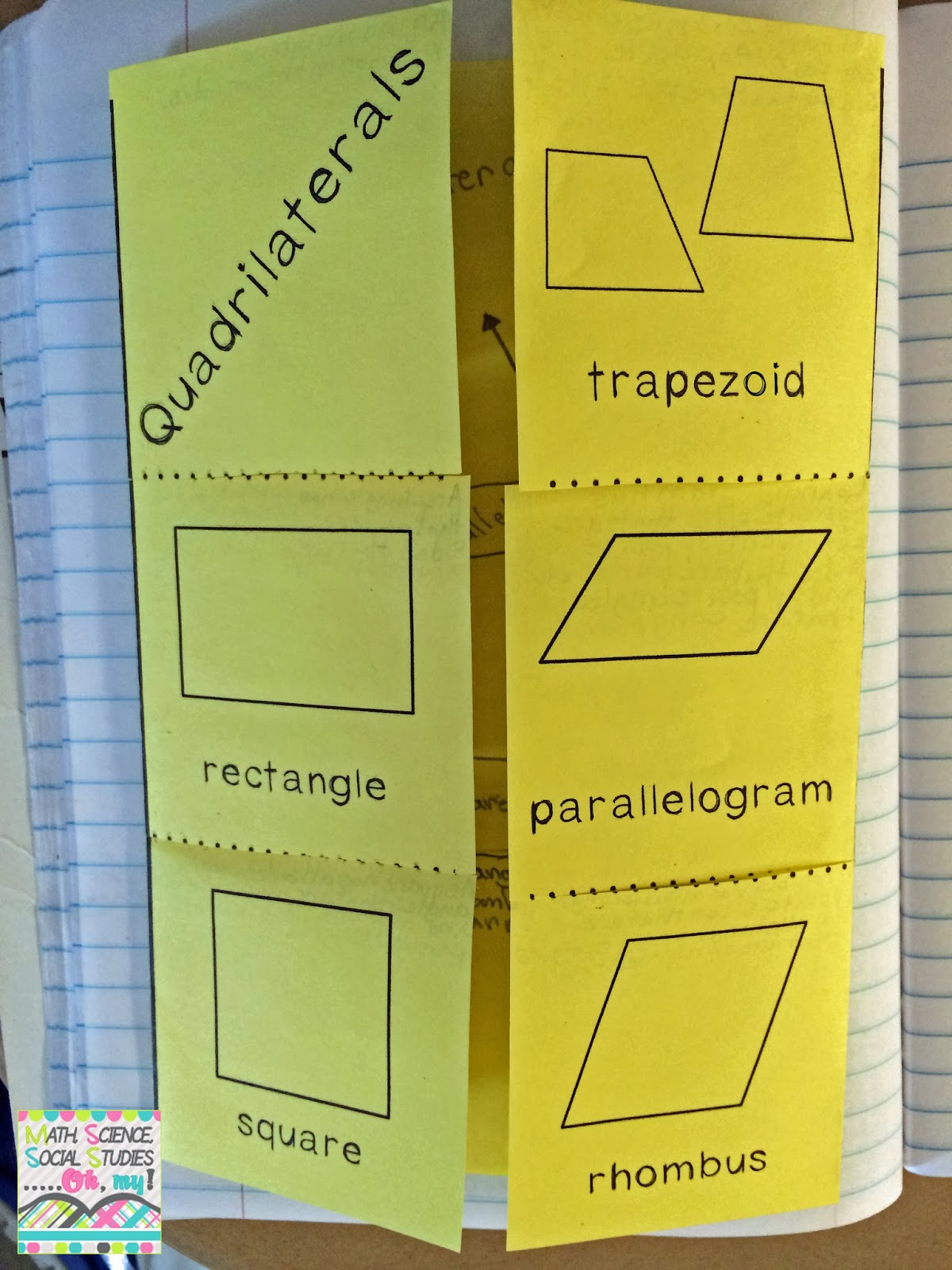 My 5th Graders Need To Be Able To Identify Quadrilaterals