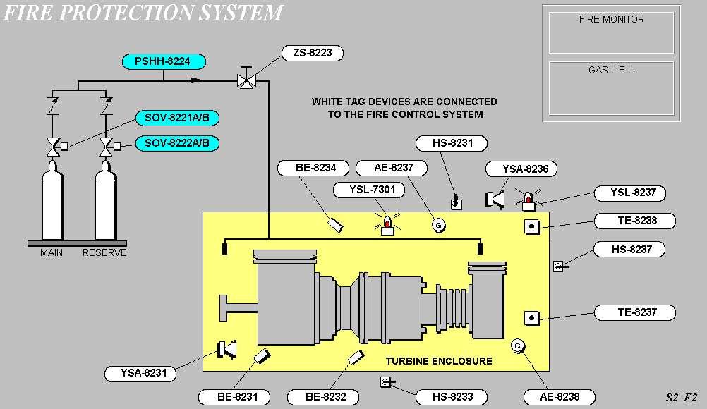 Engineering Photos Videos And Articels  Engineering Search Engine   Siemens Tornado Turbine