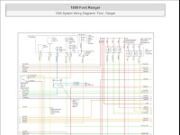 Wiring Diagram Ford Ranger Xlt