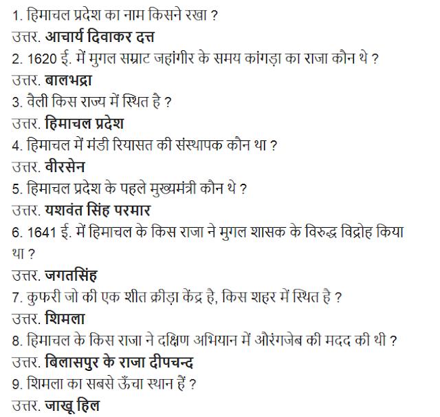 Himachal GK Pdf Download - Himachal Pradesh General Knowledge