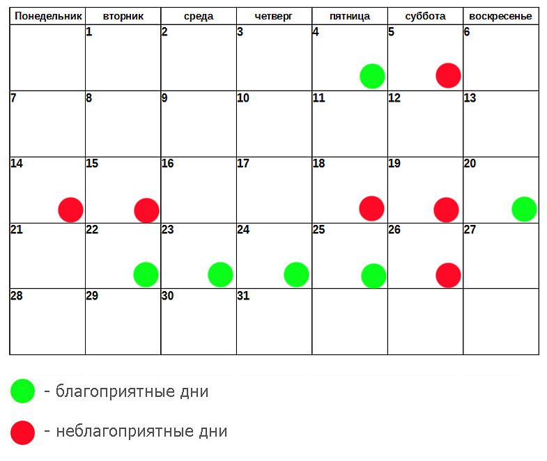 Лунный календарь похудения и диет август 2017