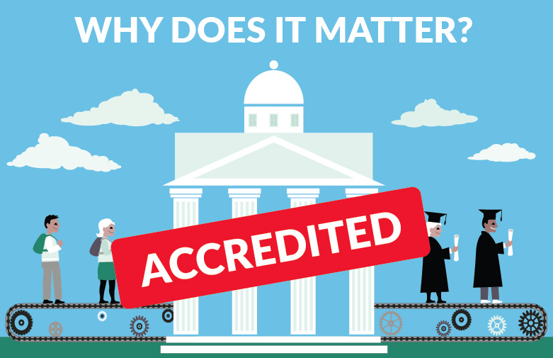 Top 100 Best Accredited Colleges and Universities by State