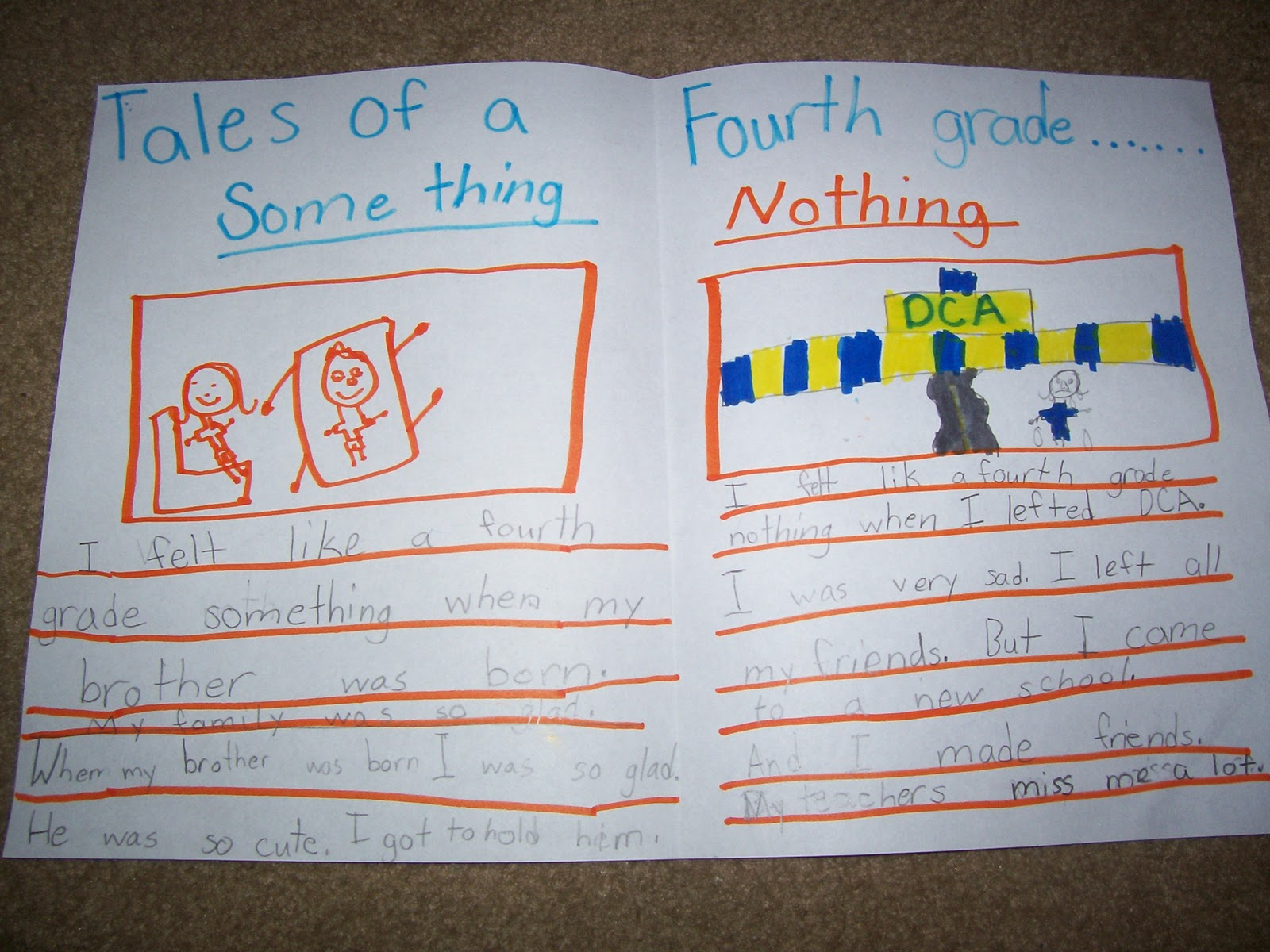 Assessment Grade Madness Tales Of A Fourth Grade Nothing