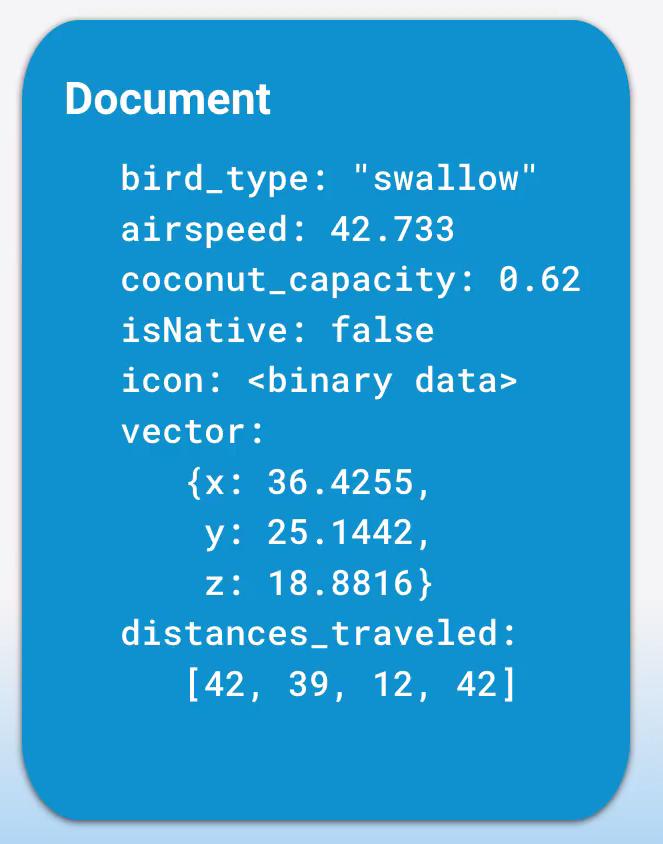 Firebase Cloud Firestore Example Project in iOS - Swift