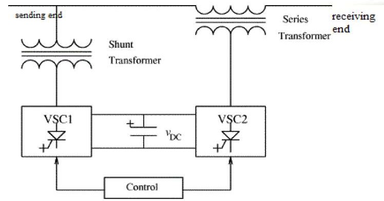 PRINCIPLE OF OPERATION OF UNIFIED POWER FLOW CONTROLLER