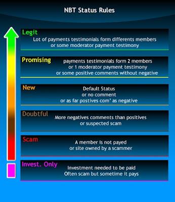 Tabla valorativa de las diferentes situaciones en que puede estar una ptc