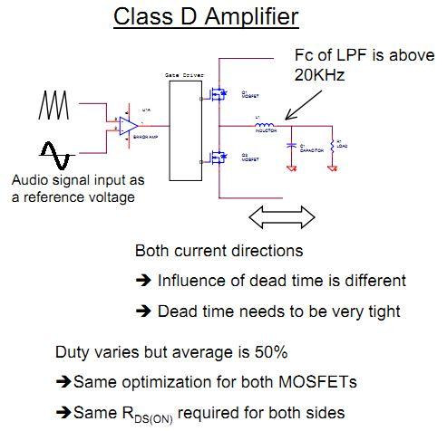 Class d power audio amplifier edukasi elektronika electronics berikut ini adalah gambar rangkaian class d power audio amplifier 900 watt rms ccuart Choice Image