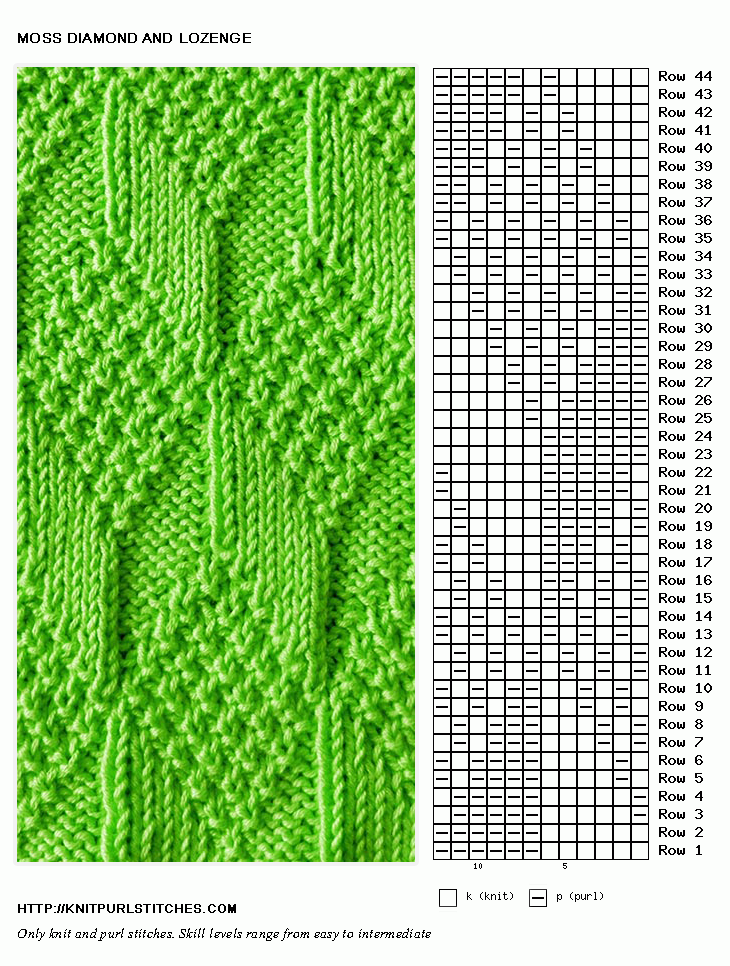 Chart For Knitting Pattern : 1000+ images about Strickmotive 3 on Pinterest Knitting charts, Lace knitti...