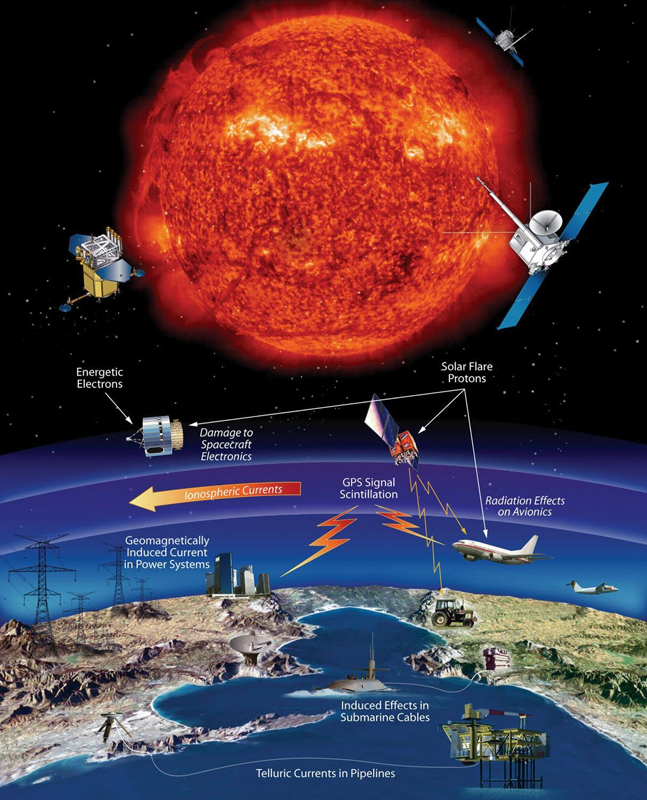 solar storm effect on humans - photo #4
