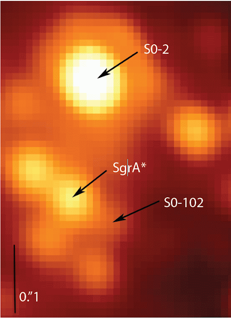 Near Infrared image of the two stars and Sgr A*
