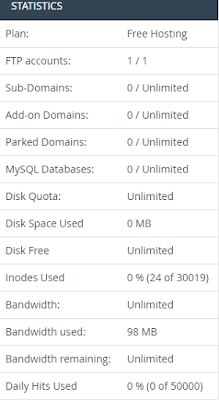 hosting free stable