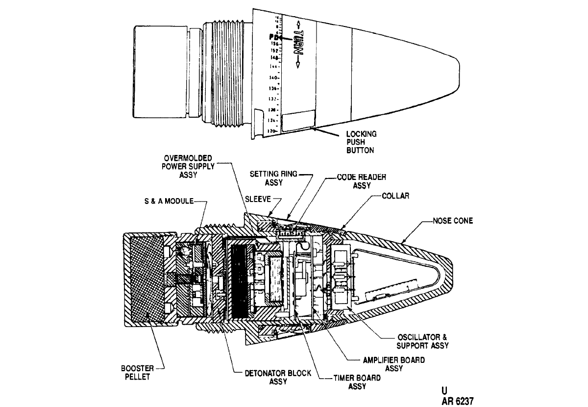 Перспективи розвитку підривників артилерійських боєприпасів з використанням сучасних технологій