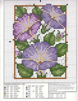Disegni gratuiti per punto croce e tema fiori