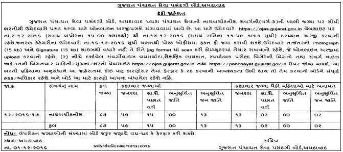 Gujarat Panchayat Seva Selection Board (GPSSB) Recruitment 2016 for 87 Nayab Chitnis Posts