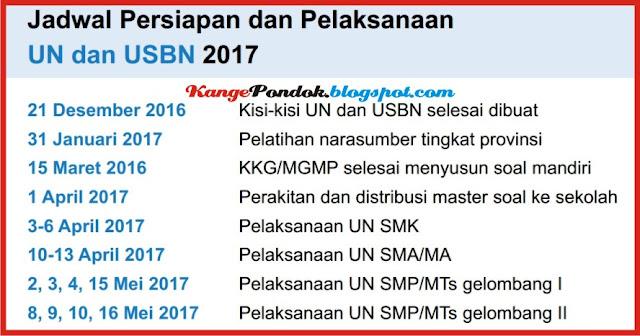 Jadwal Lengkap Persiapan dan Pelaksanaan UN dan USBN 2017
