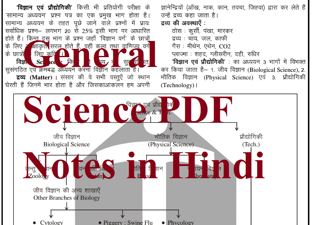Images of Computer Hindi Notes - #rock-cafe