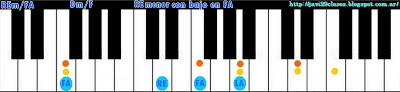 acorde piano chord (REm con bajo en FA)