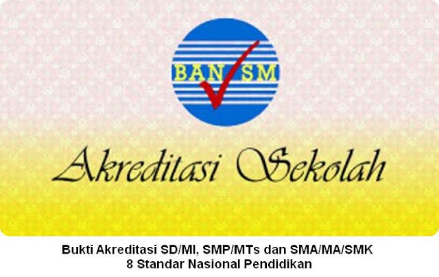 Bukti Akreditasi SD/MI, SMP/MTs dan SMA/MA/SMK 8 Standar Nasional Pendidikan