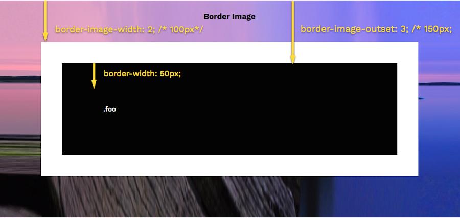 border-image-width