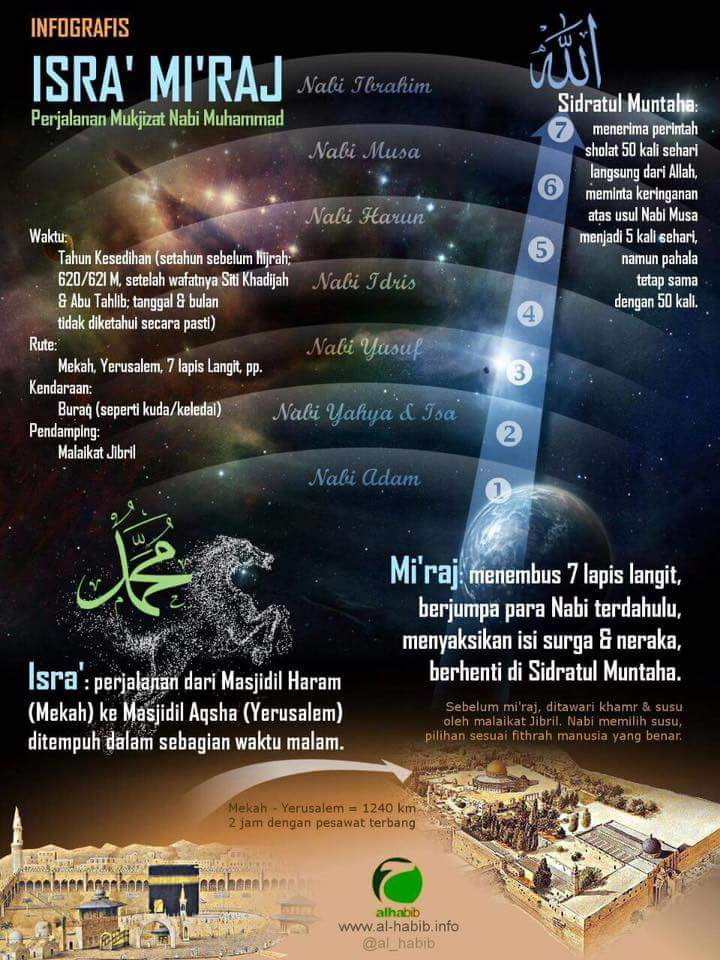 Salam Isra' Mikraj
