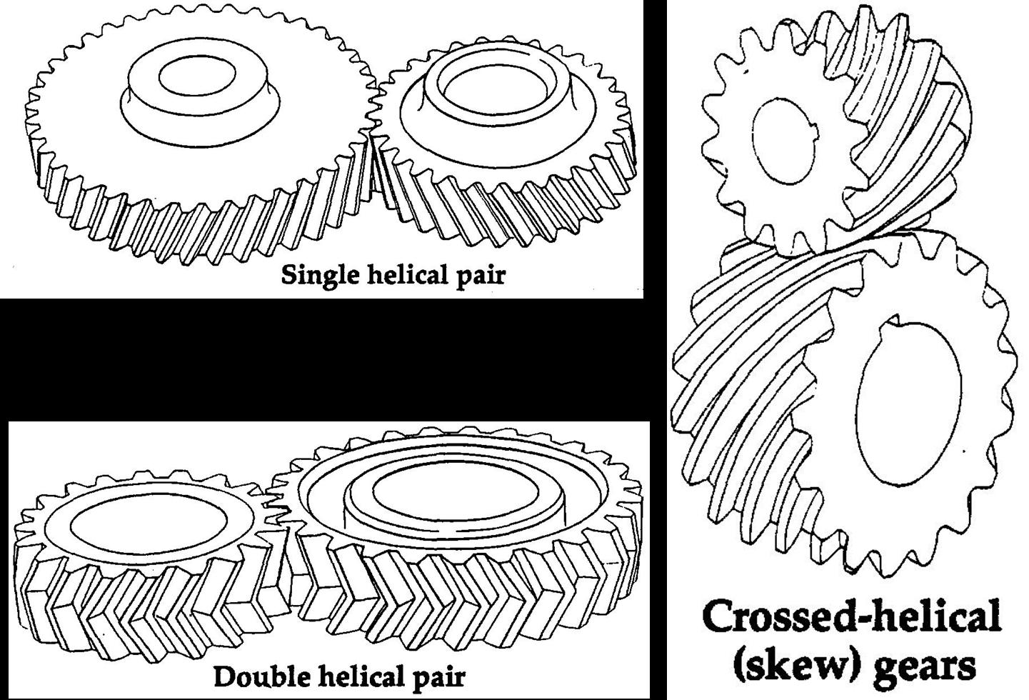 Machining Jenis Jenis Roda Gigi Gears Type