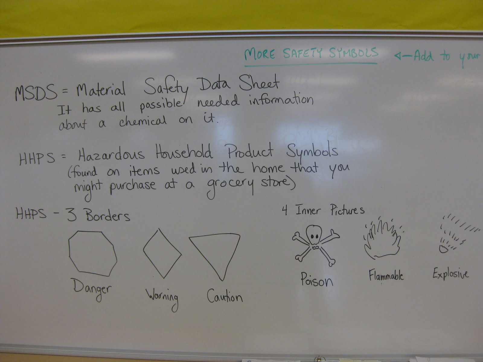Beautiful Whmis Activity Pack Lab Safety By Doris