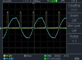 EMERGING TECHNOLOGIES: POWER CONTROL USING TRIAC AND ARDUINO